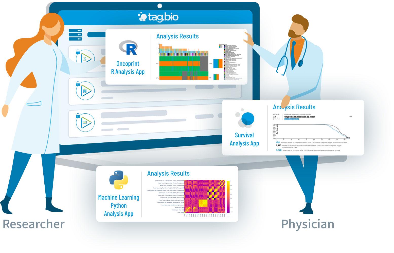 Tag.bio analysis platform features