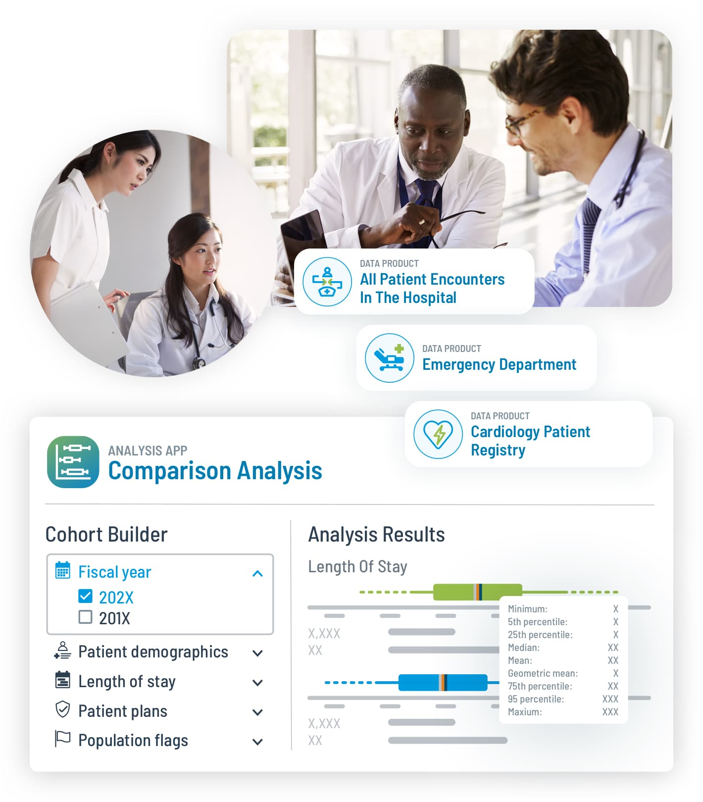 tag.bio clinical decision support
